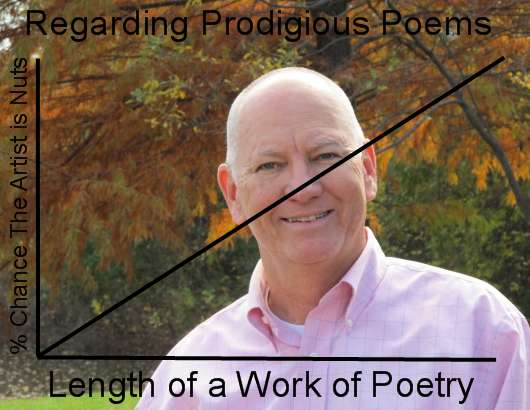 Featuring a pic of Chrome Dome Mike taken in Autumn, and inspired by an image by the Texas artist Austin Kleon, this chart shows the relationship between the length of a poem and the estimated level of the poet' sanity.