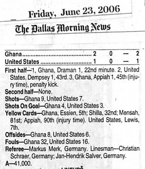 Image Credit:  The Dallas Morning News, stats for the big USA v. Ghana match at FIFA World Cup 2006.  Note the 32 fouls by Ghana!