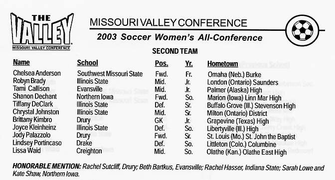 Missouri Valley Conference Women's Soccer All-Conference 2nd Team for 2003